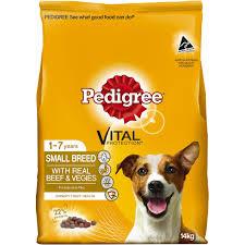 τεστ σκυλοτροφής2